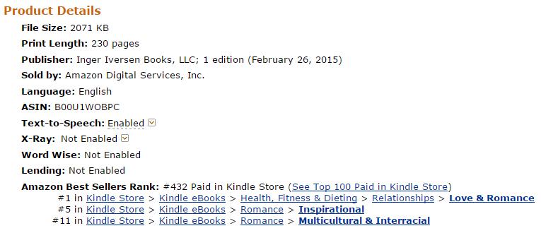 Inger Iversen's Amazon Book Rank